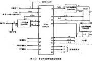海信TDA8376机芯彩电说明书