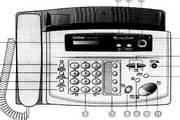 兄弟FAX325MC传真机使用说明书