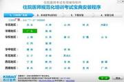 2014版宁夏住院医师规范化培训考试宝典(医学影像) 11.0