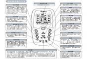 惠而浦AVH-170B1分体落地式房间空调器使用安装说明书