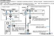 日电NP-V282+投影机说明书