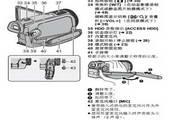 松下HDC-TM60GK数码摄像机使用说明书