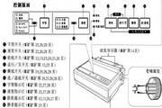 松下KX-P1121打印机使用说明书