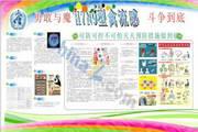 H7N9禽流感宣传展板