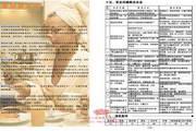 东菱电器 BM-1401AB面包机说明书
