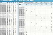 重庆时时彩预测辅助工具免费版 8.8
