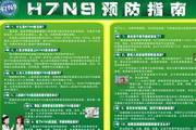 预防h7n9禽流感指南喷绘展板矢量素材
