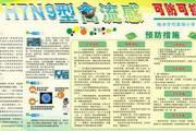 预防h7n9禽流感宣传展板cdr矢量素材