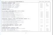 科昊IAP20系列智能型绝对压力变送器说明书