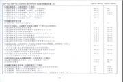 科昊IGP20系列智能型表压力变送器说明书