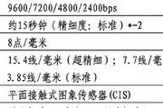 三洋SFX-P780传真机使用说明书