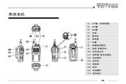 海能达TC-700EX本安防爆对讲机说明书