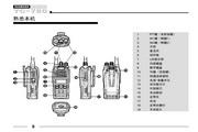 海能达TC-780全功能型专业无线对讲机说明书