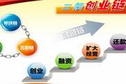创业规划PPT模板
