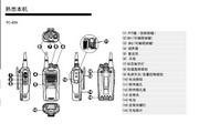 海能达TC-610超值型防水专业对讲机说明书