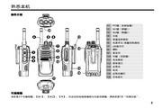 海能达TC-720S铁路专业对讲机说明书