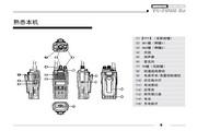 海能达TC-780M EX集群防爆对讲机说明书
