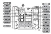 海尔冰箱BCD-557...