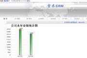 雷米CRM v3.5(客户关系管理系统)