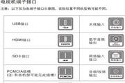 TCL王牌L43E5310A-3D液晶彩电使用说明书