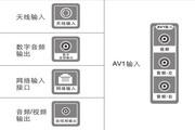 TCL王牌L55V7500A-3D液晶彩电使用说明书