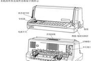 实达BP-700K打印机使用说明书