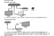 TCL王牌L46F3500A-3D液晶彩电使用说明书