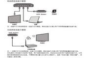 TCL王牌L42F3500A-3D液晶彩电使用说明书