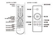 TCL王牌L65E5500A-3D液晶彩电使用说明书