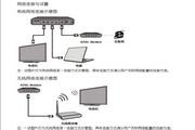 TCL王牌L55E5500A-3D液晶彩电使用说明书