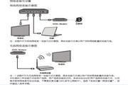 TCL王牌L50E5500A-3D液晶彩电使用说明书