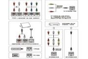 TCL王牌L46E5500A-3D液晶彩电使用说明书