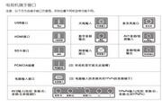 TCL王牌L50E4560A-3D液晶彩电使用说明书