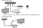 TCL王牌L50E4550A-3D液晶彩电使用说明书