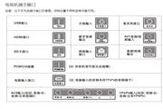 TCL王牌L37E4500A-3D液晶彩电使用说明书