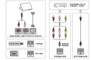 TCL王牌L32E4500A-3D液晶彩电使用说明书