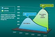 统计数据PPT模板