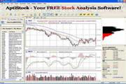 AptiStock股票盘后分析软件