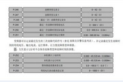 德弗DV900-42000变频器使用说明书
