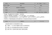 德弗DV900-41850变频器使用说明书