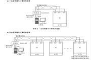 德弗DV900-41600变频器使用说明书
