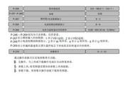 德弗DV900-4550变频器使用说明书