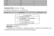 德弗DV900-4185变频器使用说明书
