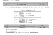 德弗DV900-4150变频器使用说明书