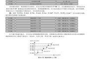 德弗DV900-4110变频器使用说明书