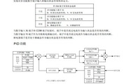 德弗DV900-4040变频器使用说明书