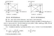德弗DV900-4022变频器使用说明书