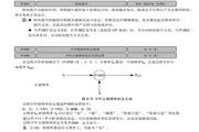 德弗DV900-2022变频器使用说明书