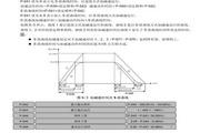 德弗DV900-2015变频器使用说明书