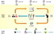 济南茗秦CRM管理软件正式版 1.65正式版